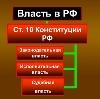 Органы власти в Шелопугино