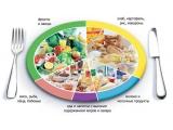 Тридевятое царство - иконка «питание» в Шелопугино